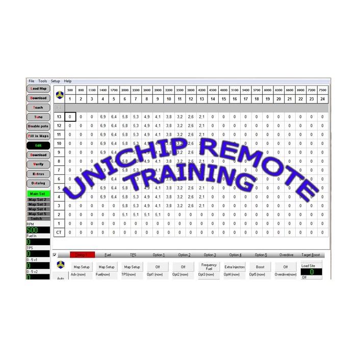 Unichip поддръжка по телефона и дистанционно 1 Hour Нашите услуги