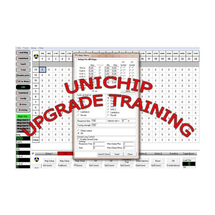 Protams Unichip jauninājums Mūsu pakalpojumi