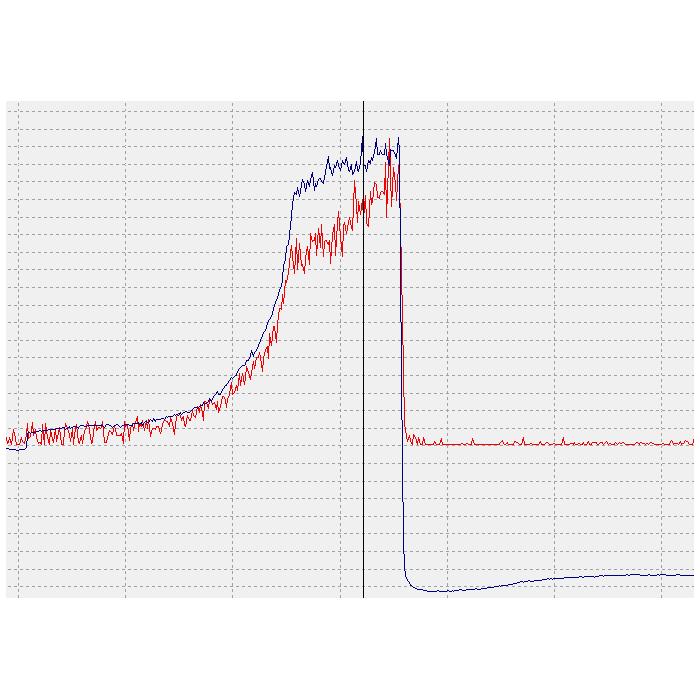 احداهما توربو قياس الضغط 60MM مقاييس الضغط توربو والبترول والنفط