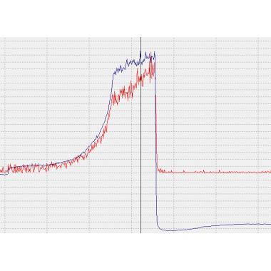 Manômetro de pressão de retorno turbo 52 milímetros até 6 bar, com pico máximo