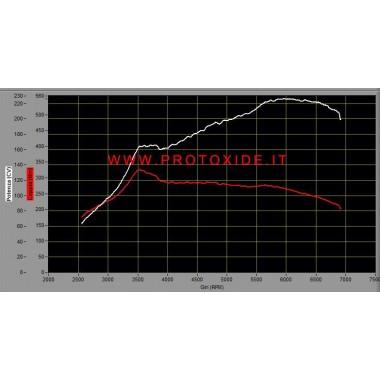 Modificación de su turbocompresor ProtoXide GT 1446 Turbocompresores sobre cojinetes de carreras