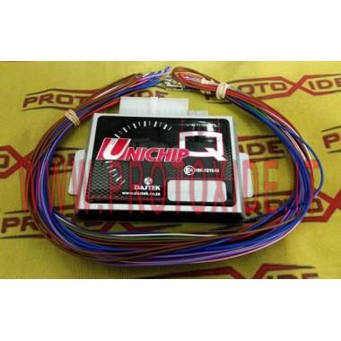 Unidad inteligente Inyectores hidratantes Unichip control units, extra modules and accessories