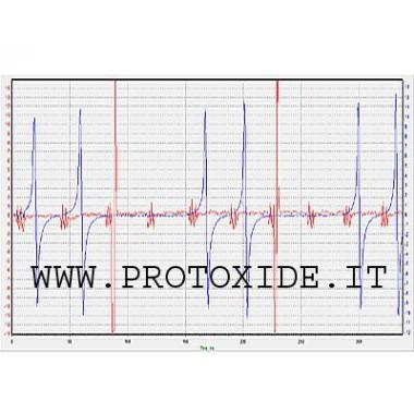 Dual osciloskop traga za PC Specifična alata