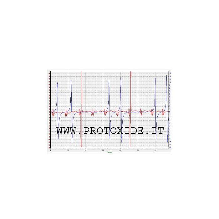 Dual trace oscilloscope for PC Diagnostic Tools